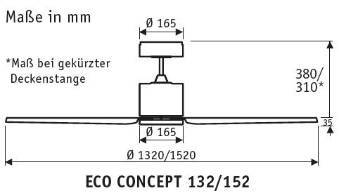 Masse-Eco-Concept