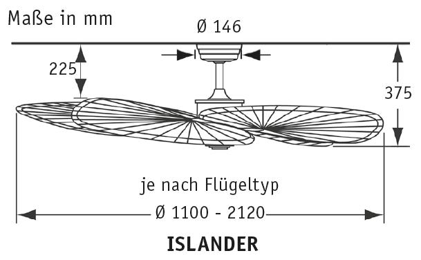 Masse-Islander