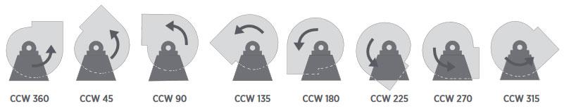 CAA-CCW