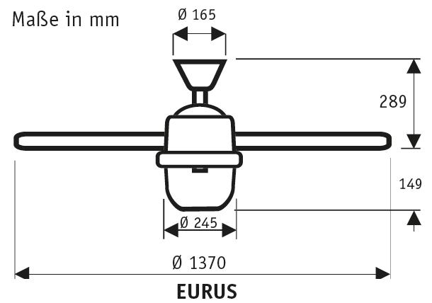 Masse-Eurus