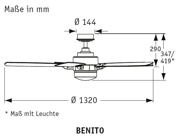 Masse-Benito