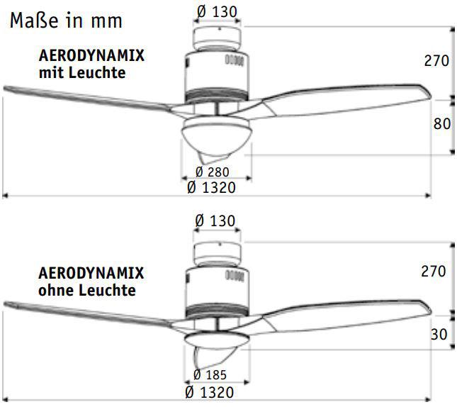 Masse-Aerodynamix-Eco