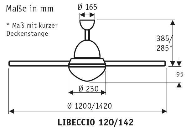 Masse-Libeccio
