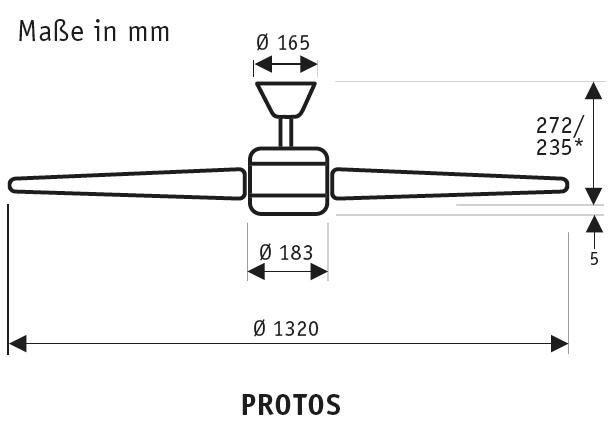 Masse-Protos