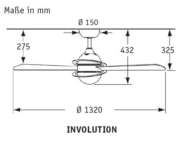 Masse-Involution