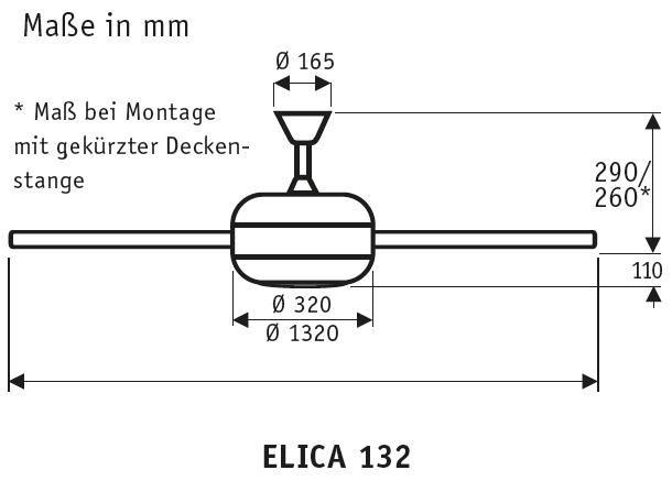 Masse-Elica