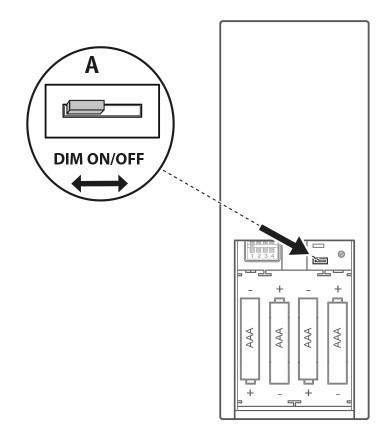 LED-Leuchtmittel-dimmen