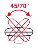 45-70-oszillation