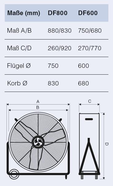 Masse-DF600-DF800-SL