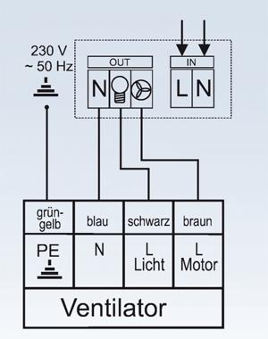 Anschluss eines Deckenventilators mit Beleuchtung an das Stromnetz ...
